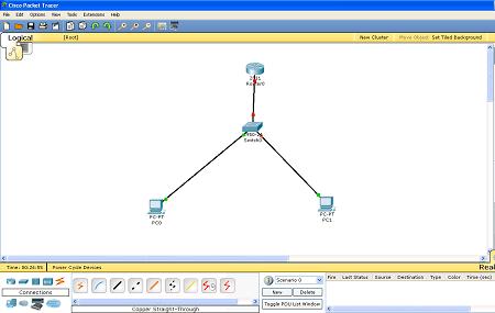 telnet router cisco