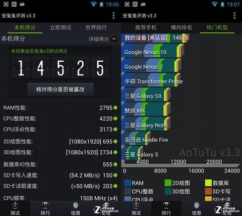 6589Turbo benchmark antutu