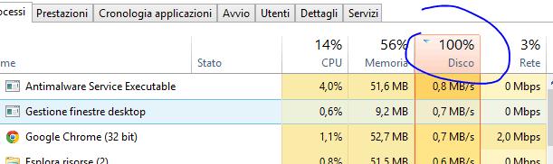 uso del disco 100 windows 8.1