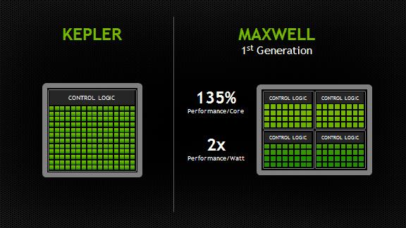 maxwell vs kepler