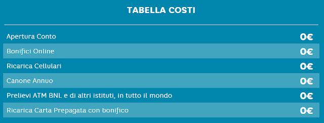 costi hellobank