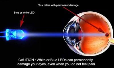 monitor led dannosi occhi