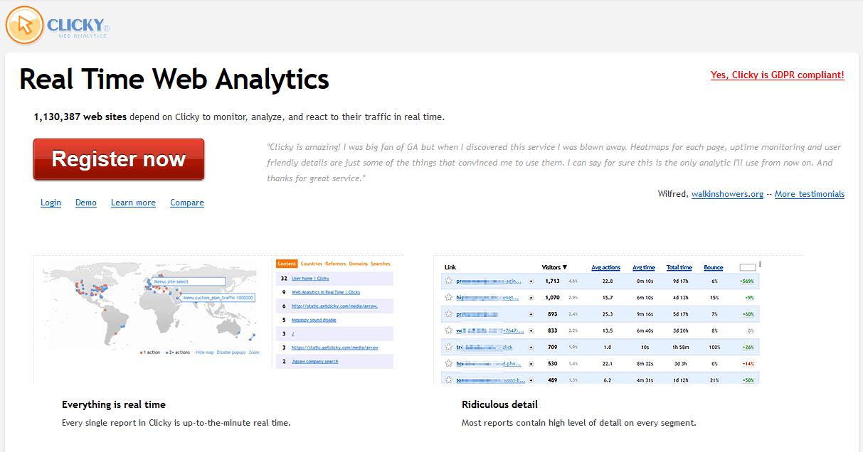 7 migliori strumenti di analisi web