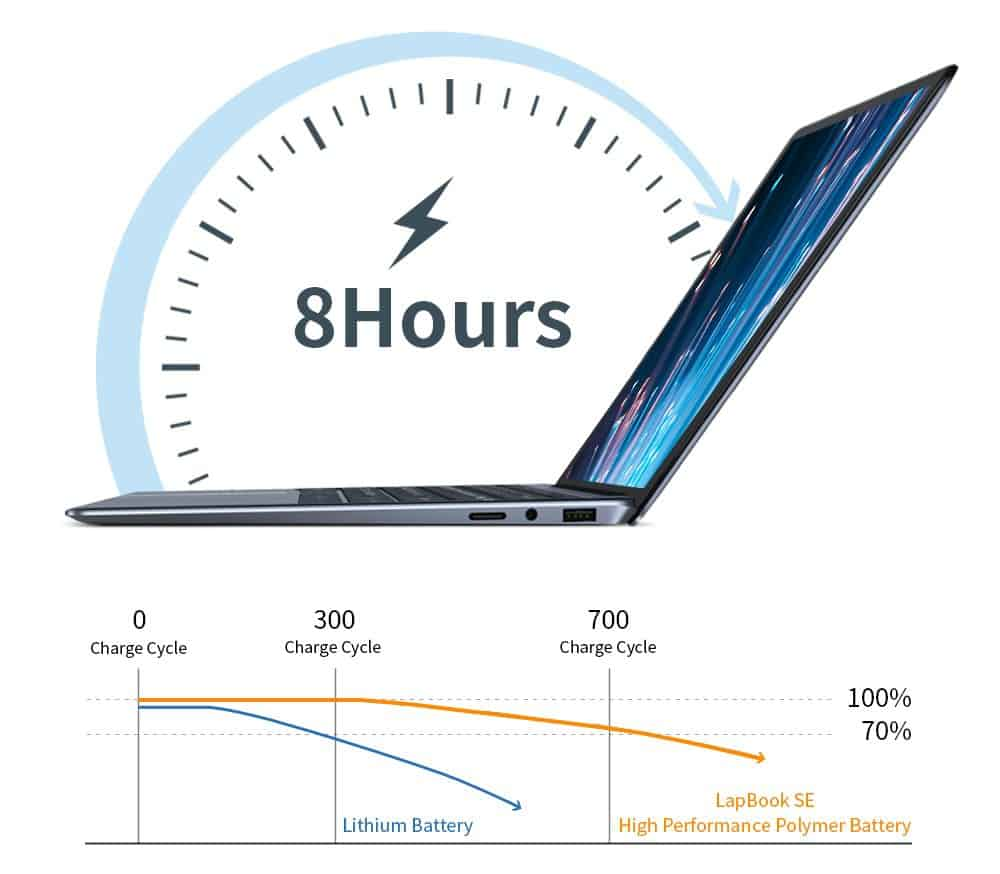 Chuwi LapBook SE recensione